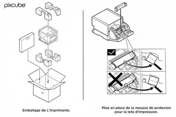 Pixcube emballage imprimante et mousse