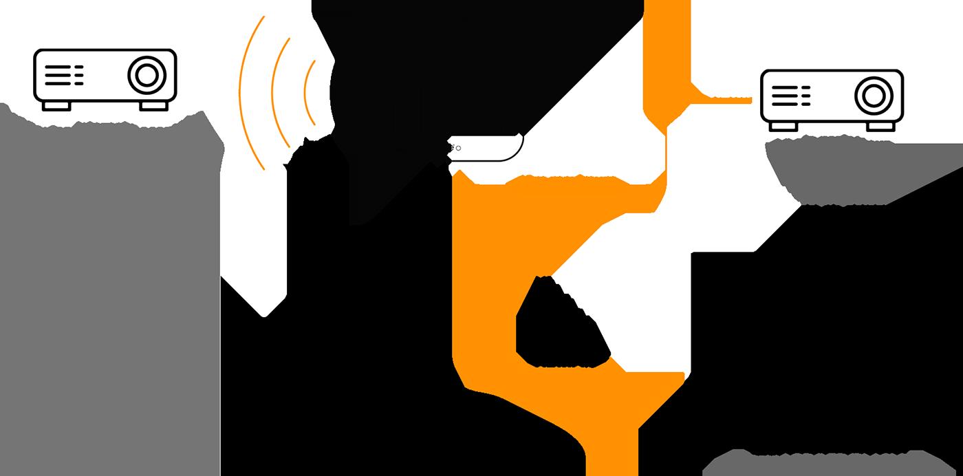 Slideshow technique Pixcube